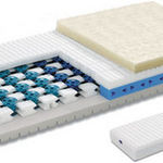 Swiss Sleep System  Locarno Air Mattress