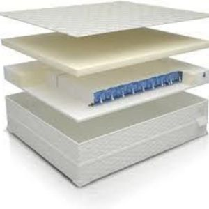 Natural Form  Sleep System, WCW SAT Mattress