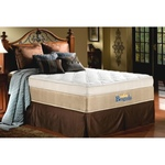 Bragada The Milan Mattress - All Sizes