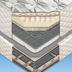 Original Mattress Factory Pillow Top Mattress