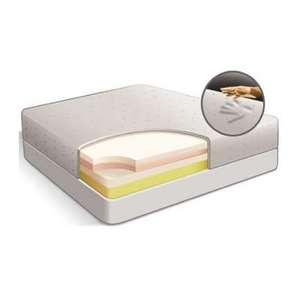 Fibro-Pedic Memory Foam and Latex Foam Mattress