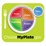 MyPlate Nutrition Guidelines (formerly Food Guide Pyramid)