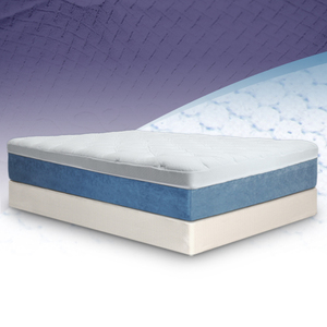 BedInABox.com Serenity Gel with Outlast Technology Mattress
